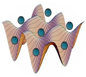 Opticallattice